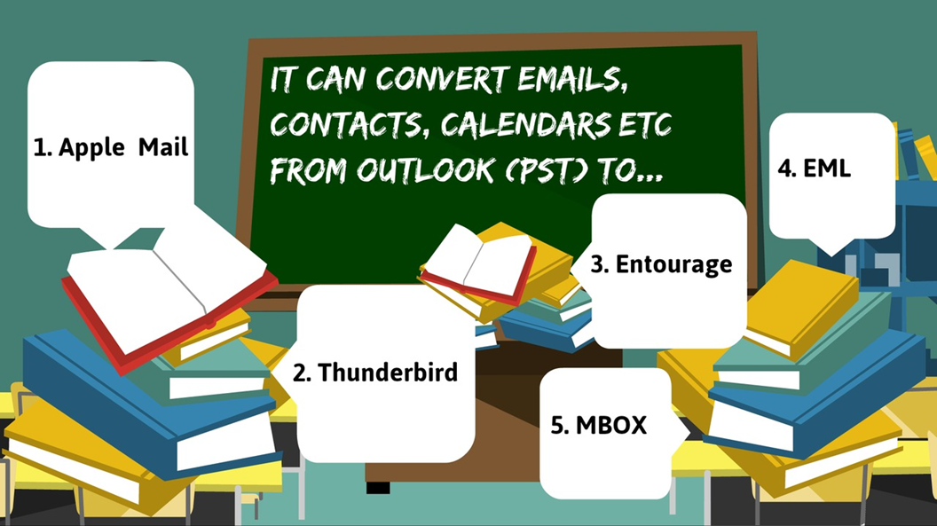 Converting PST to EML Free In A Safe and Quick Manner