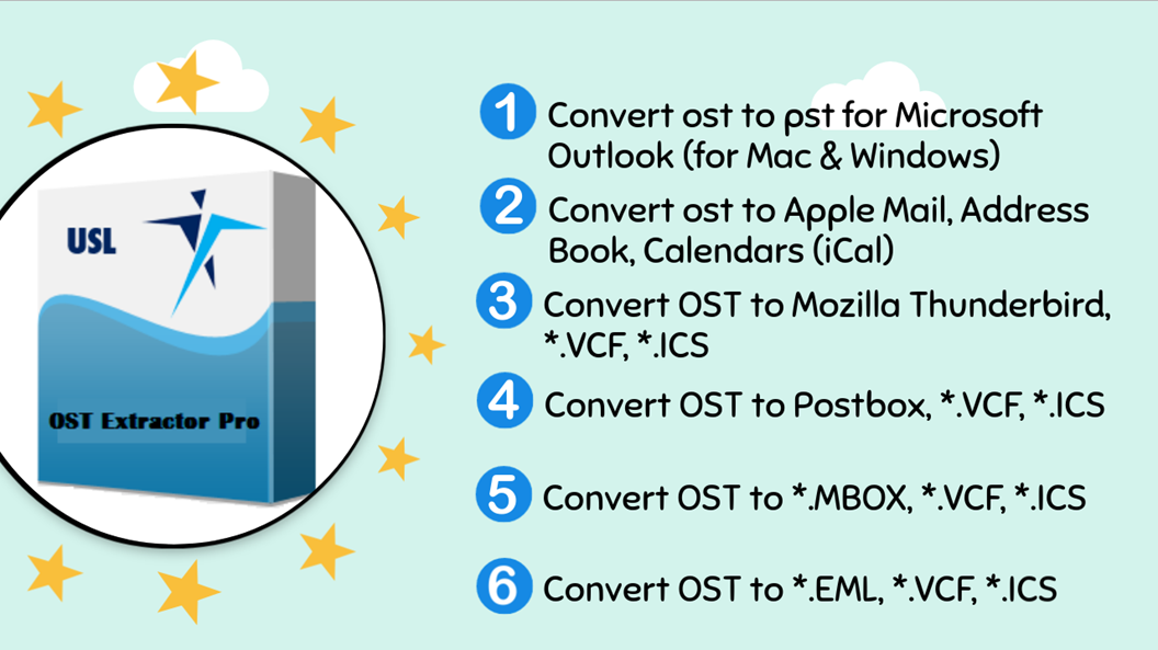 4 Key Features of OST to PST convertor