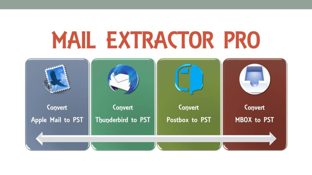 Export Thunderbird Mail to PST